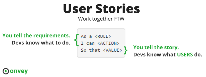 User Stories, teamwork FTW