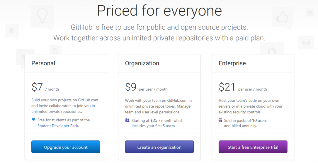 github pricing updates frustration freemium